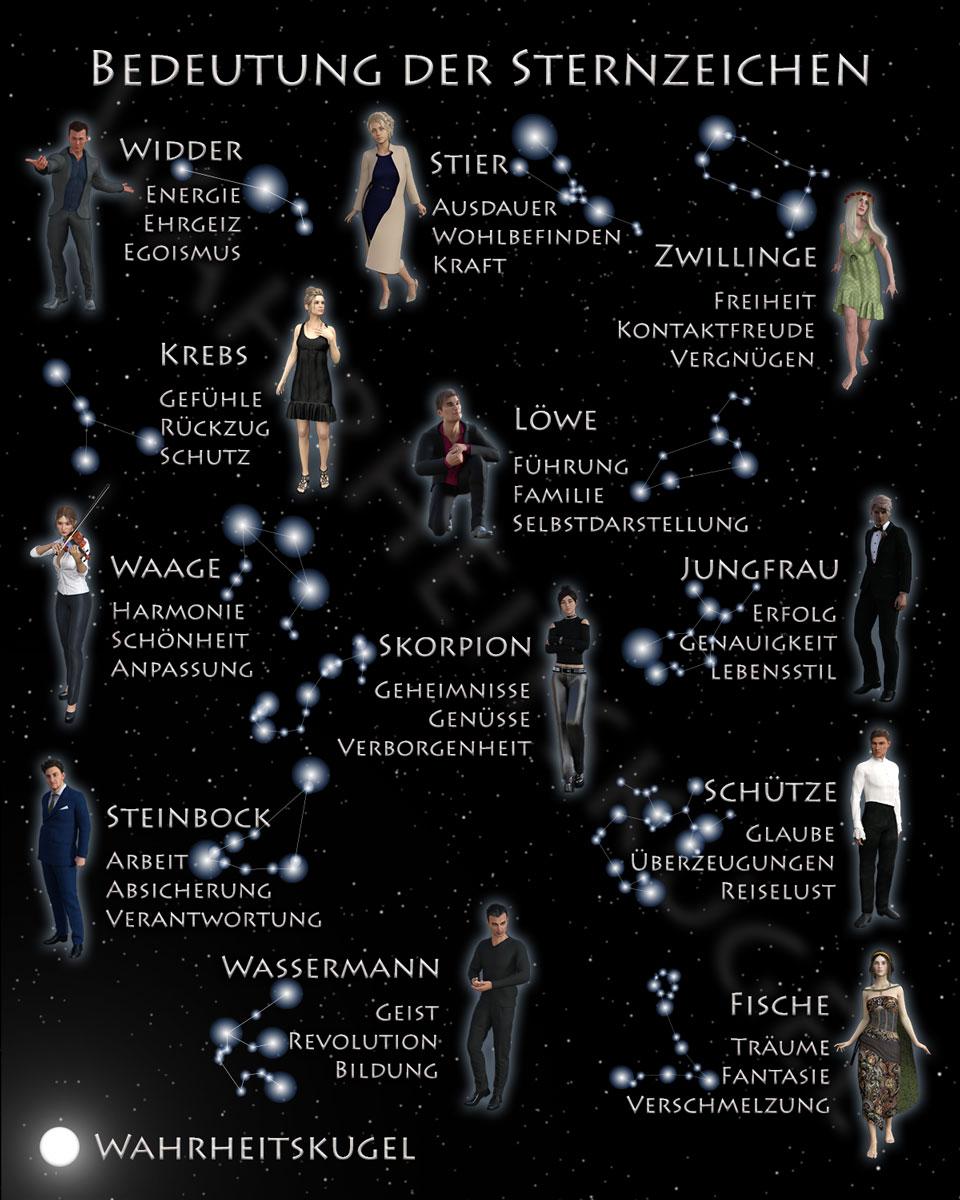 Sternzeichen und ihre Eigenschaften