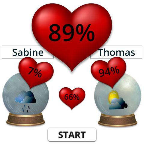 Liebesbarometer Titel